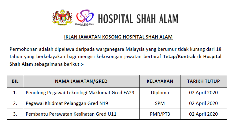 Jawatan Kosong Terkini 2020 Di Hospital Shah Alam