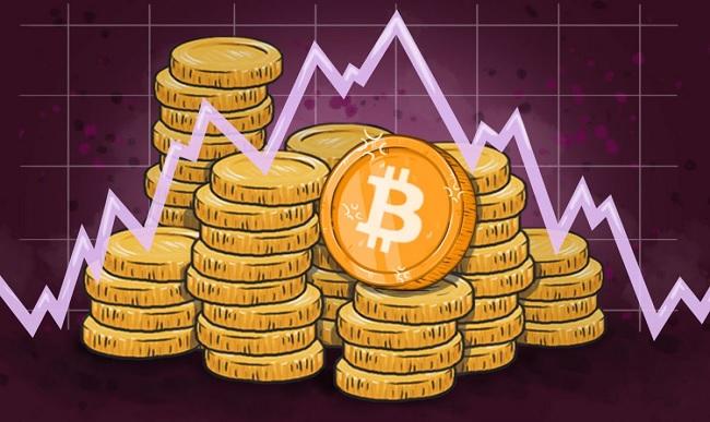 Bitcoin|BTC|Tuong quan Bitcoin-S&P 500|Tương quan Bitcoin-vàng