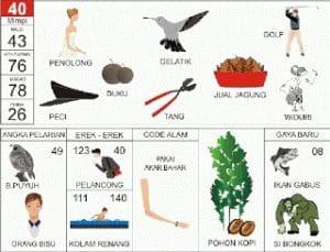 Erek Erek 40 Kode Alam Pohon Kopi