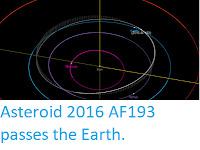 http://sciencythoughts.blogspot.com/2019/12/asteroid-2016-af193-passes-earth.html