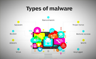How to defeat Malware?  How to remove malware?