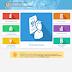 Ini Cara  Buat Paspor Secara Online