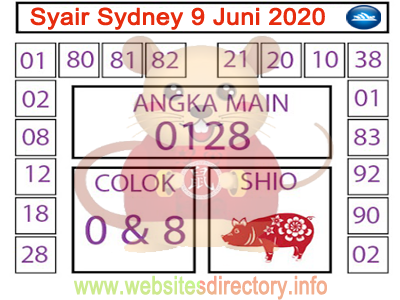 Prediksi Syair Sydney 9 Juni 2020