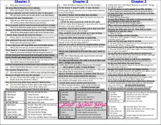 مراجعة سريعة وملخص قصة بلاك بيوتى للصف الثالث الاعدادى فى ورقة واحدة.pdf