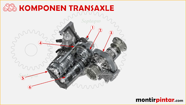 komponen transaxle manual