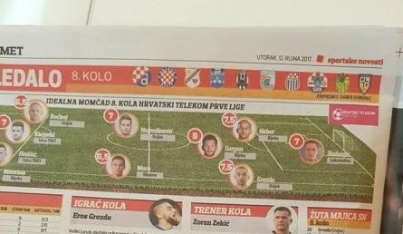 Eros Grezda on Sportske Nogomet newspaper