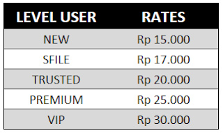 Payout Rates Sfile.Mobi