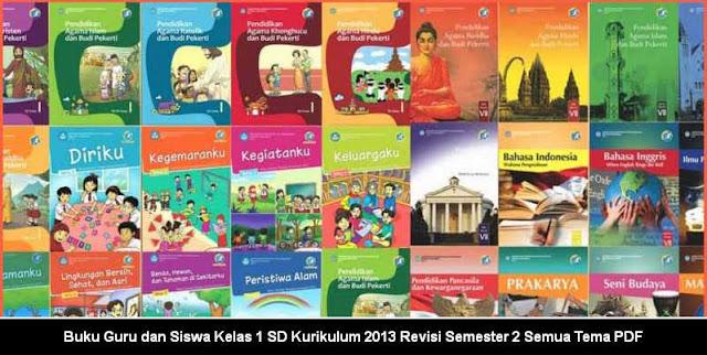 Buku Kurikulum 2013 Revisi Kelas 1 SD Semua Tema Lengkap