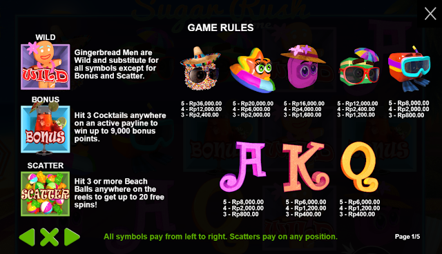 DAFTAR AGEN JUDI SLOT MESIN GAMES SUGAR RUSH SUMMER TIME