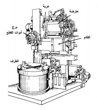 ماكينة الخراطة العممودية