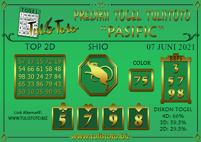 Prediksi Togel PASIFIC TULISTOTO 07 JUNI 2021