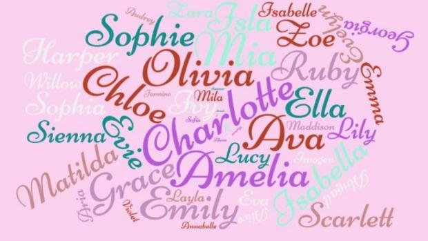 Top 1000 prenoms de filles
