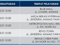 Jadwal SIM Keliling Bekasi Agustus 2019