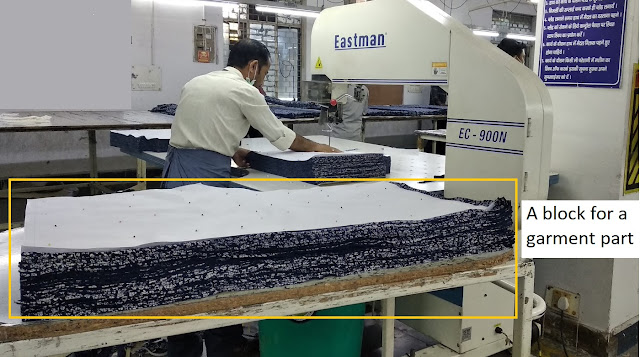 block cutting in garment industry