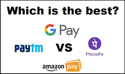 Google Pay vs PayPal