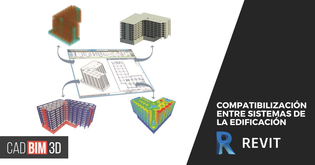 Revit, compatibilización entre sistemas de la edificación