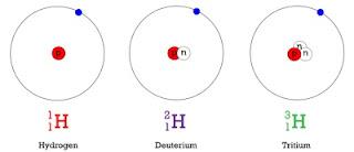 Atom-atom suatu unsur dapat mempunyai nomor massa yang berbeda karena jumlah neutron dalam atom tersebut berbeda. Sebagai contoh, hidrogen mempunyai tiga jenis atom, yaitu atom hidrogen yang hanya mempunyai sebuah proton di dalam inti tanpa ada neutronnya, atom hidrogen yang mempunyai sebuah neutron, dan atom hidrogen dengan dua buah neutron sehingga atom hidrogen ada yang mempunyai nomor massa 1 satuan massa atom (sma), 2 sma, dan 3 sma. Atom-atom dari unsur yang sama tetapi mempunyai nomor massa yang berbeda disebut isotop