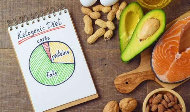 Keto diet: keto diet benefits | keto diet diabetes