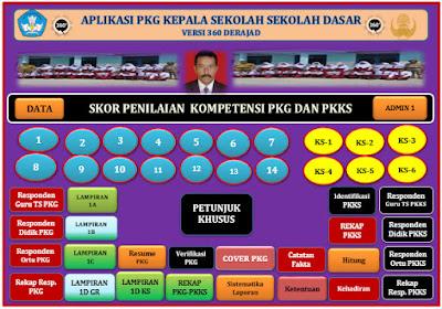 PKG dan PKKS Kepala Sekolah Verso 360 Derajad Terbaru