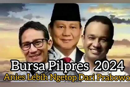 Bursa Pilpres 2024