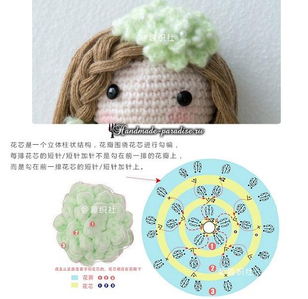 Цветочек - украшение для волос куколки