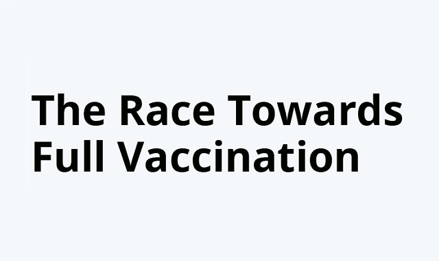 How many people from major countries have been fully vaccinated?