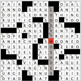 Rex Parker Does The Nyt Crossword Puzzle Old Name For Tokyo Mon 4 7 14 San Diego Baseballer Canals Michigan Ontario Separator First Arabic Letter