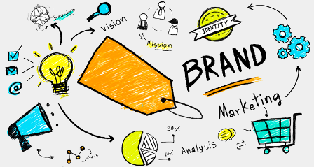 Pengertian, Jenis dan Langkah Strategi Pemasaran