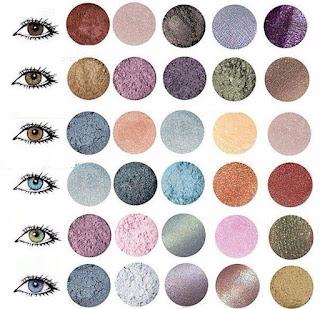 Palette | باليت علبة ظلال العيون كيف تختار الالوان التي تناسبك؟