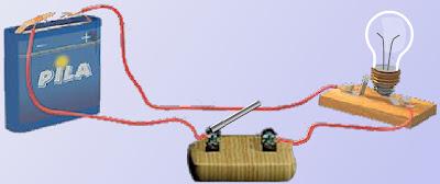 https://dl.dropboxusercontent.com/u/105674041/Educaci%C3%B3n%20Permanente/ESPA/%C3%81MBITO_TECNOL%C3%93GICO/flashes_bloque_11/tema3/33_corriente_electrica.swf