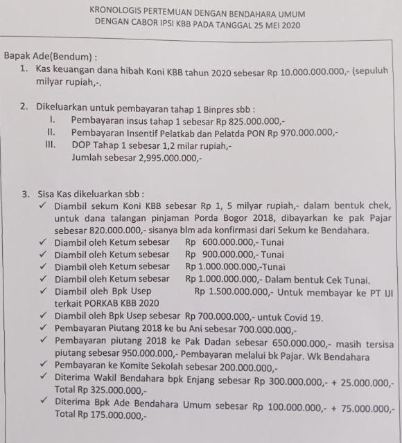 Diduga Ada Penyelewengan Dana di KONI Kabupaten Bandung Barat