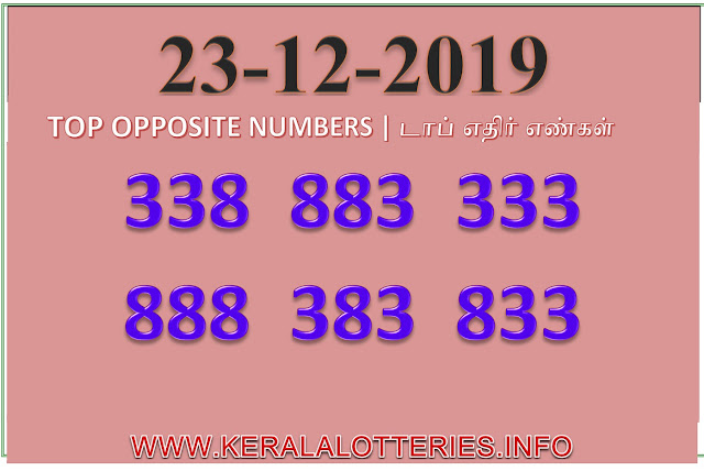 KERALA LOTTERY GUESSING OPPOSITE NUMBER DATED 2019.12.22