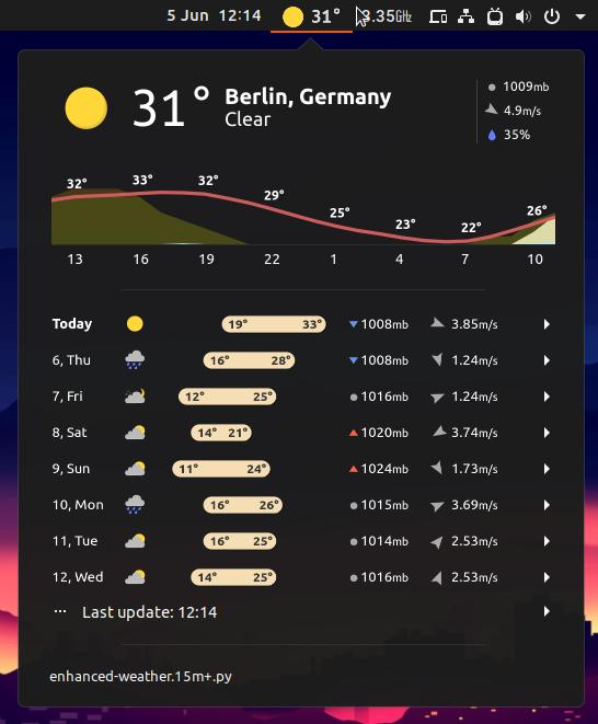Argos weather plugin