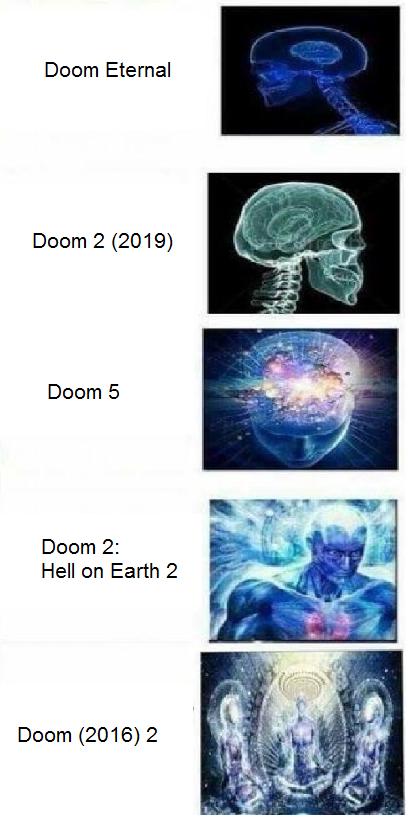 Nomes dos novos Dooms