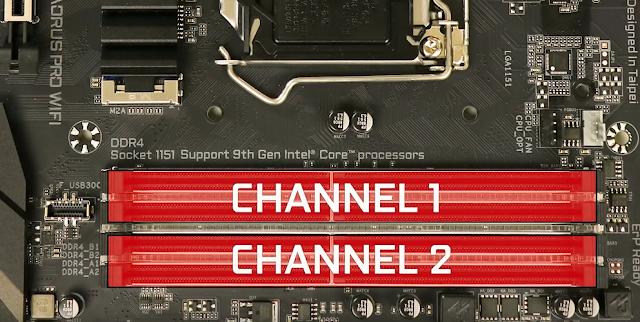 Tiêu chuẩn Dual Channel trên Mainboard