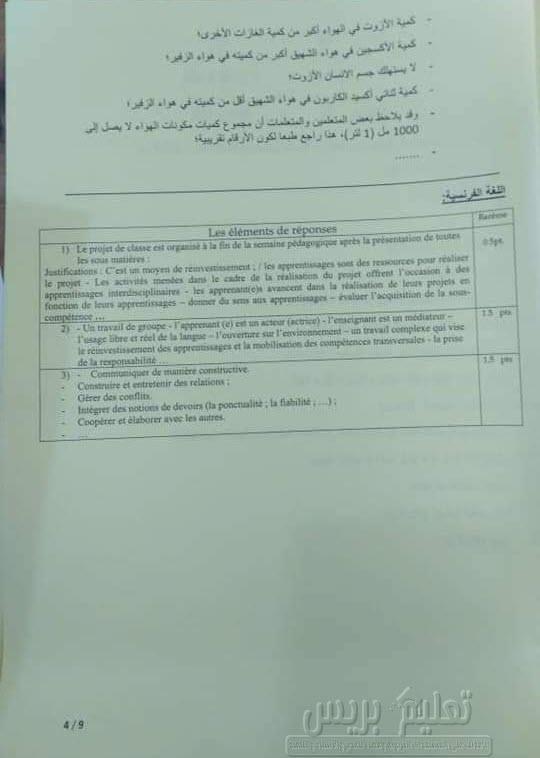 مباراة التفتيش ابتدائي 2020 اختبار في بيداغوجيا التخصص - عناصر الاجابة