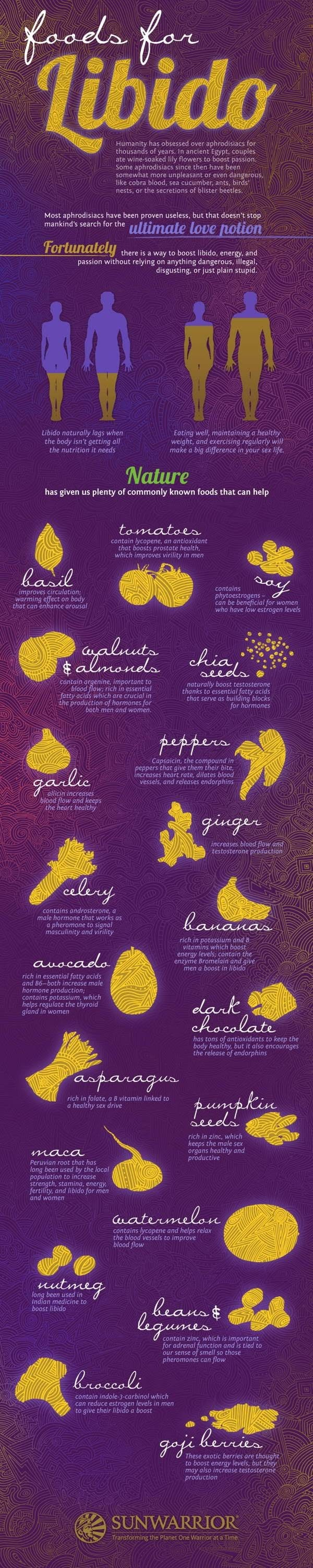 Foods to Boost Your Libido and Stamina #infographic