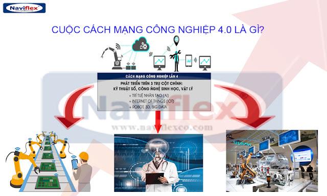 cuoc-cach-mang-cong-nghiep-4.0-va-nhung-dieu-ban-nen-biet-01