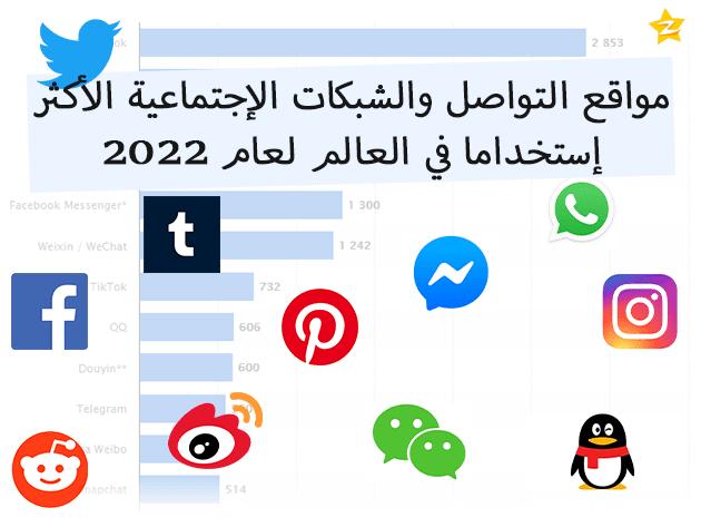 مواقع التواصل الإجتماعي الاكثر إستخداما في العالم لعام 2022