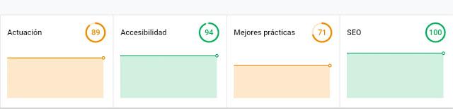 resultado en cuatro columnas del SEO de Alvaro-domingo.es