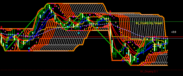 http://traderforexindo.blogspot.co.id/2011/06/indicator-trader-forex-indo.html