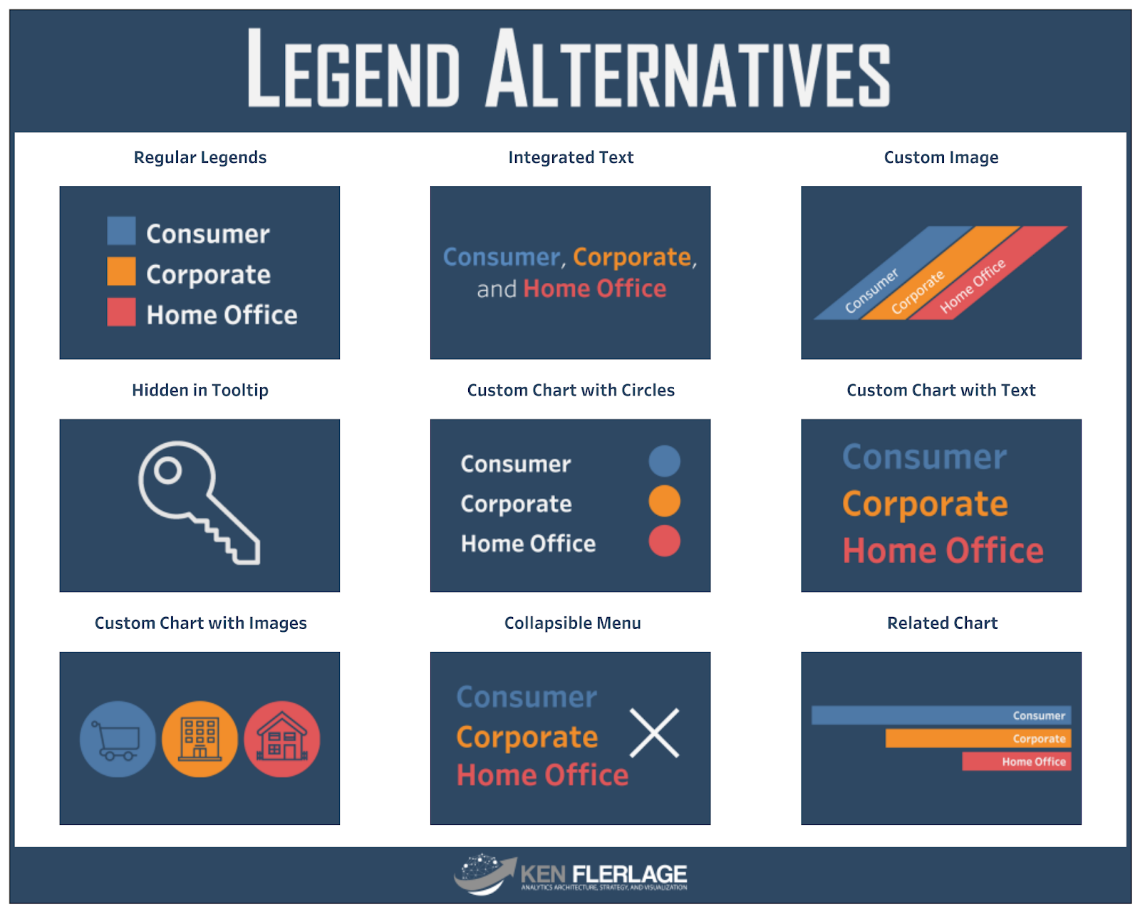 8 Alternatives to Default Tableau Legends - Ken Flerlage ...
