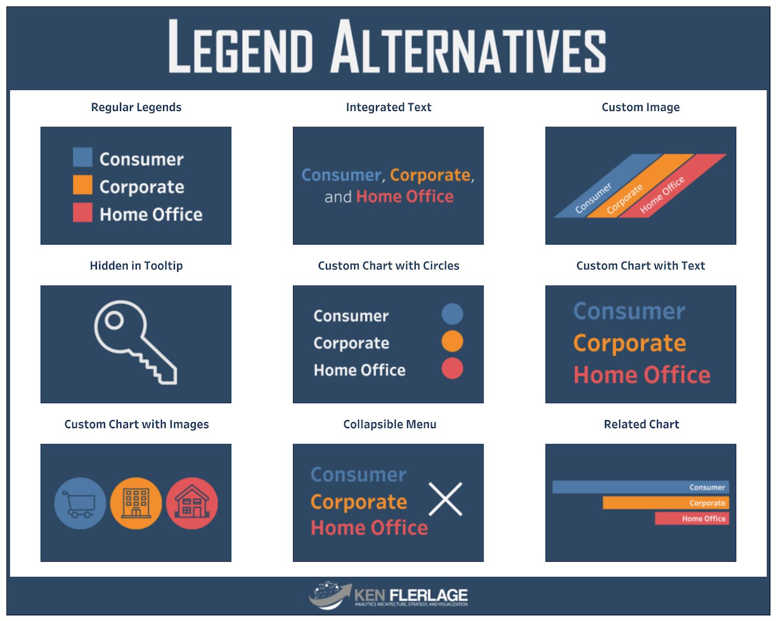 8 Alternatives to Default Tableau Legends - Ken Flerlage