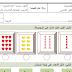 أوراق عمل تقييمية في الرياضيات للوحدتين الخامسة والسادسة للصف الأول الفصل الأول