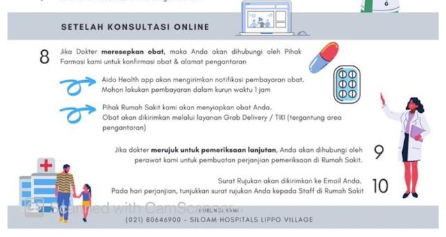 aplikasi kesehatan di Indonesia