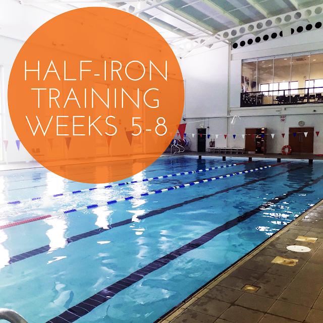 Half Iron Triathlon Training
