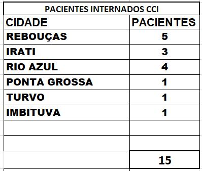 INTERNADOS NA ALA UCCI - JULHO/2021