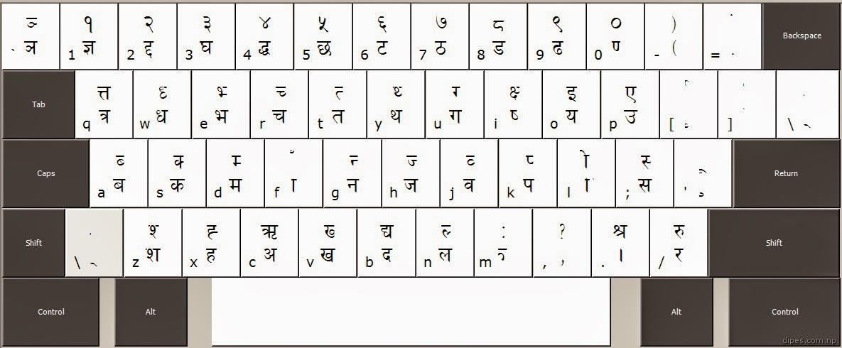 Preeti Font Keyboard Layout