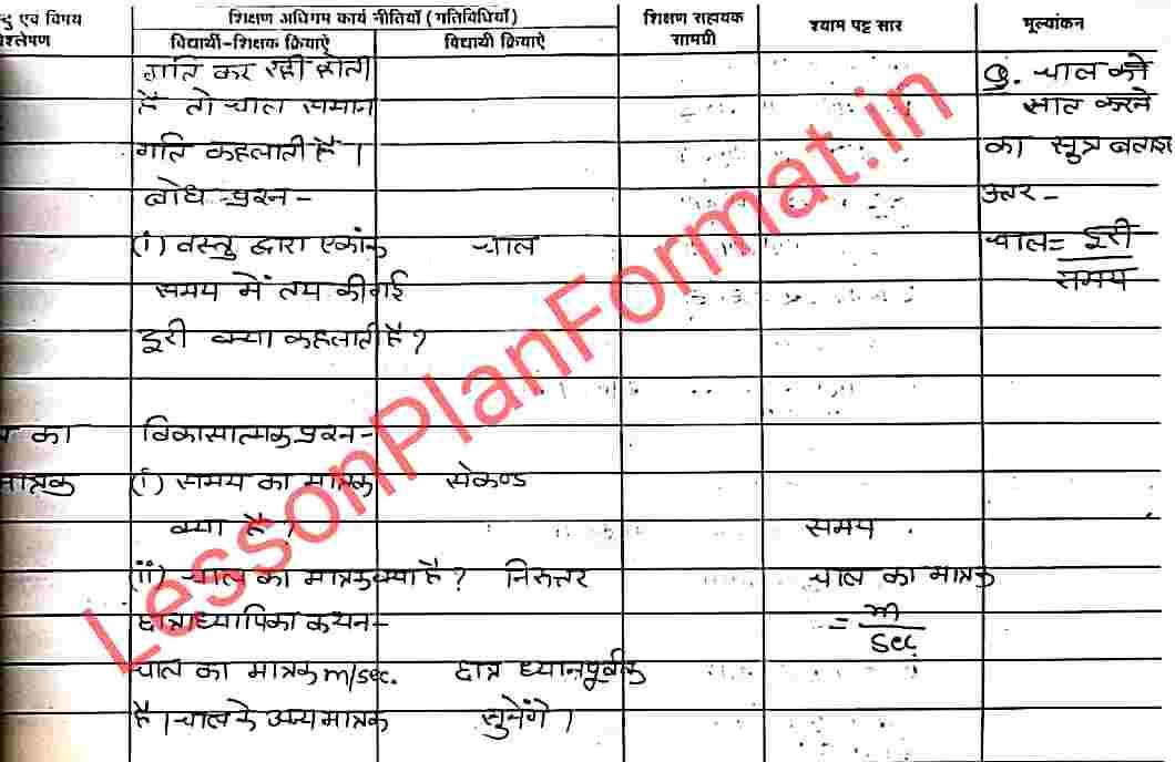 Science ka Lesson Plan in Hindi