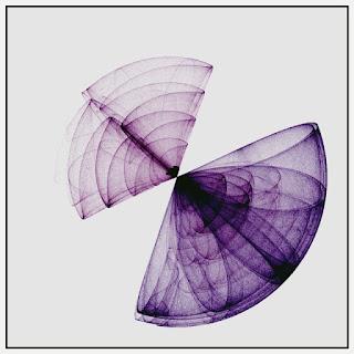 A creative coding that draws De Jong attractors on polar coordinates.
